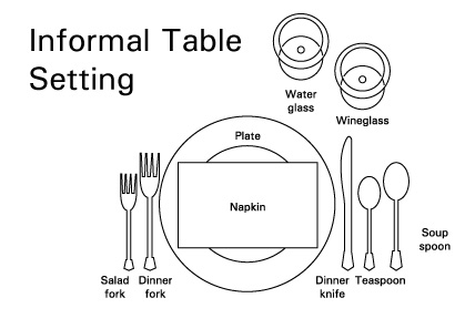 Delightful Informal Table Setting Besides Formal Place Setting In Addition  300756081341657522 Also Theladiesguide Wordpress As Well English ...